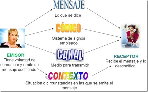 Comunicacion 001[1]