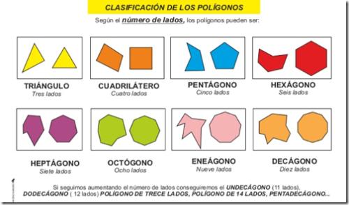 clasificacion-de-poligonos1[1]