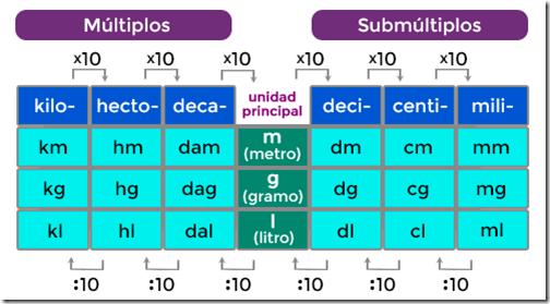 unidades-longitud-1